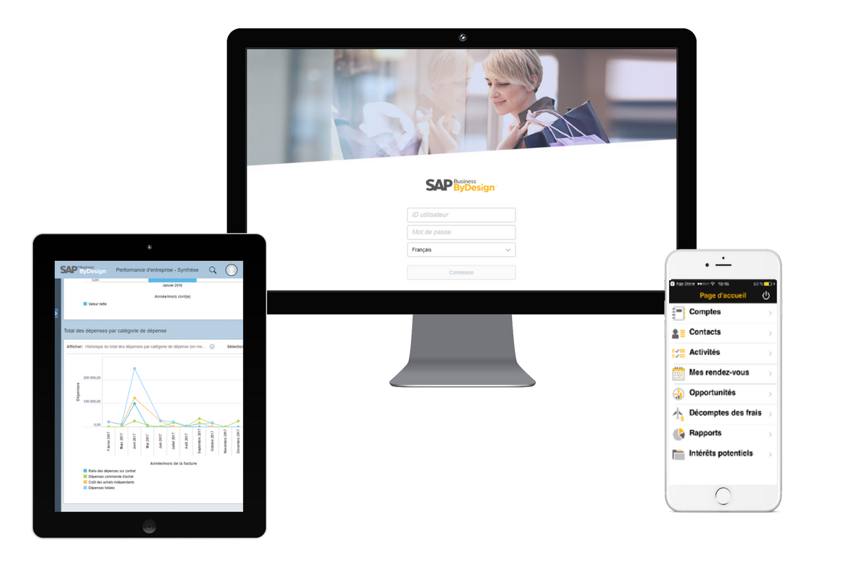 SAP Business ByDesign Multidevices