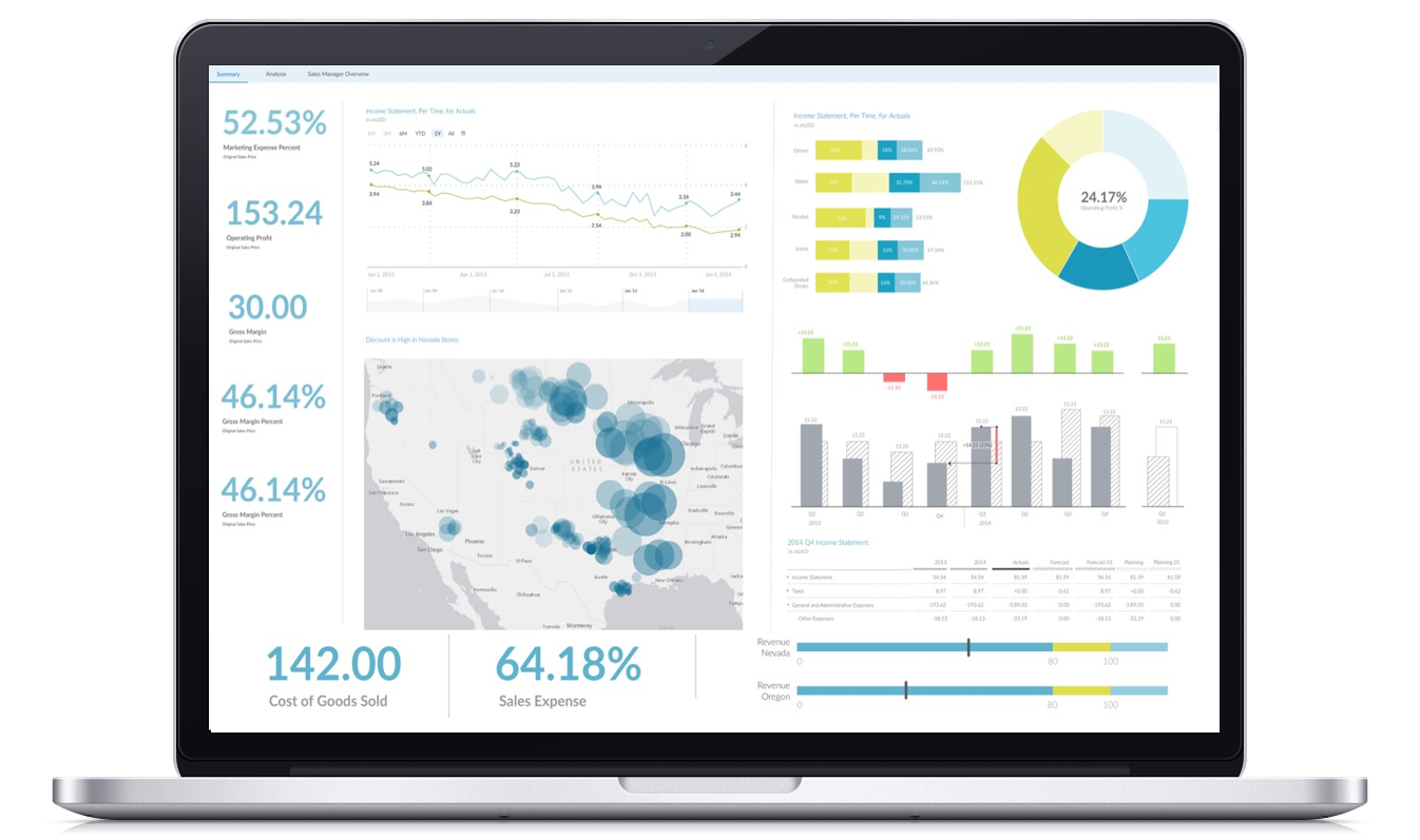 Spécialiste SAP Analytics Cloud